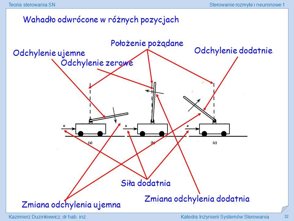 Teoria sterowania SNSterowanie rozmyte i neuronowe 1 Kazimierz Duzinkiewicz, dr hab. inż.Katedra Inżynierii Systemów Sterowania 32 Wahadło odwrócone w