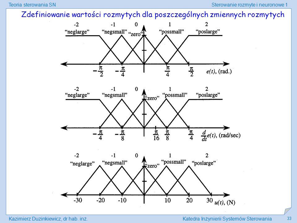 Teoria sterowania SNSterowanie rozmyte i neuronowe 1 Kazimierz Duzinkiewicz, dr hab. inż.Katedra Inżynierii Systemów Sterowania 33 Zdefiniowanie warto