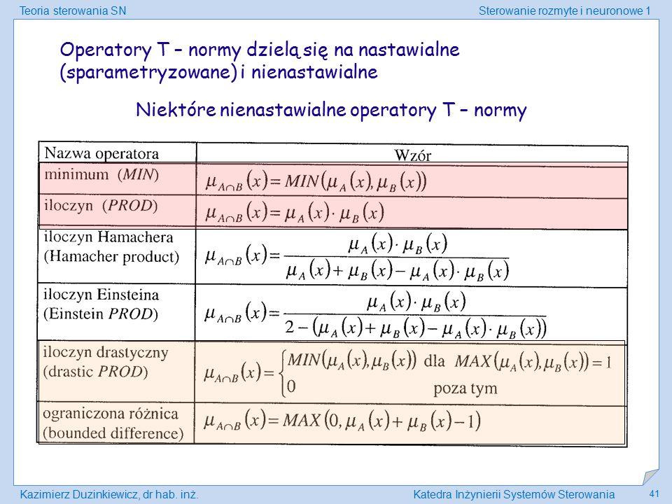 Teoria sterowania SNSterowanie rozmyte i neuronowe 1 Kazimierz Duzinkiewicz, dr hab. inż.Katedra Inżynierii Systemów Sterowania 41 Operatory T – normy