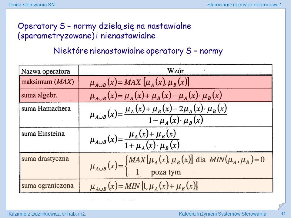 Teoria sterowania SNSterowanie rozmyte i neuronowe 1 Kazimierz Duzinkiewicz, dr hab. inż.Katedra Inżynierii Systemów Sterowania 44 Operatory S – normy