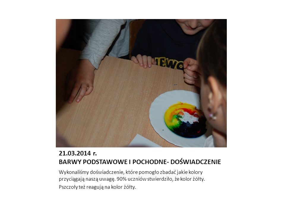 21.03.2014 r. BARWY PODSTAWOWE I POCHODNE- DOŚWIADCZENIE Wykonaliśmy doświadczenie, które pomogło zbadać jakie kolory przyciągają naszą uwagę. 90% ucz