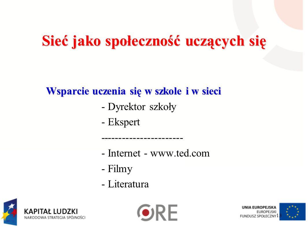 Sieć jako społeczność uczących się Wsparcie uczenia się w szkole i w sieci - Dyrektor szkoły - Ekspert ----------------------- - Internet - www.ted.com - Filmy - Literatura 13