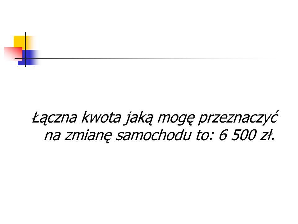 Łączna kwota jaką mogę przeznaczyć na zmianę samochodu to: 6 500 zł.