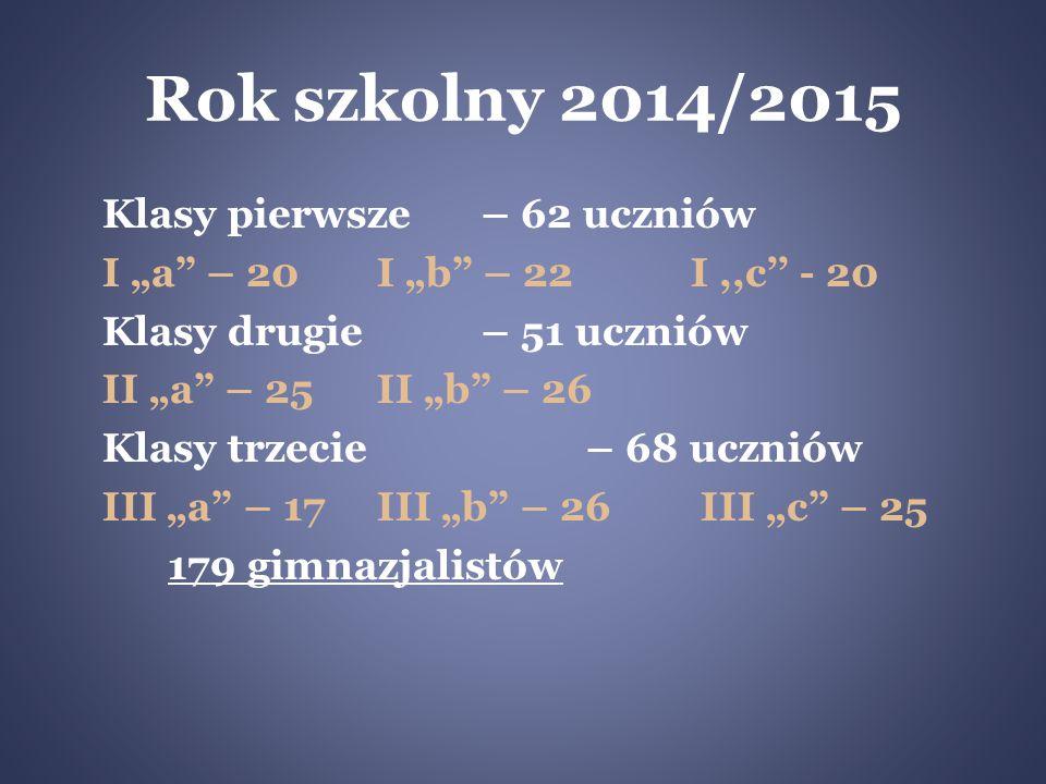 Obecna Tabela poz.zespółmpktzdst+/- 1.AC Pajace615567+49 2.ŁKS Łąka615506+44 3.Fristajlo Ostrowite5122216+6 4.FC Ziomki61220 0 5.Armia Pana Stask.671243-31 6.Fryty z McDolca641418-4 7.Bez Nazwy531026-16 8.FC Koty60453-49