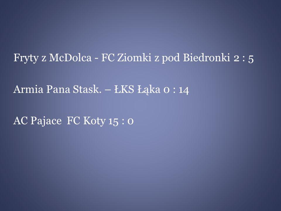 Fryty z McDolca - FC Ziomki z pod Biedronki 2 : 5 Armia Pana Stask.