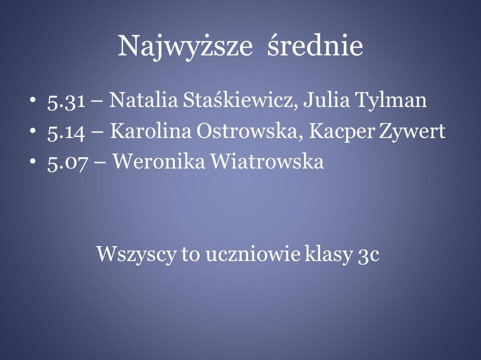 Najwyższe średnie 5.31 – Natalia Staśkiewicz, Julia Tylman 5.14 – Karolina Ostrowska, Kacper Zywert 5.07 – Weronika Wiatrowska Wszyscy to uczniowie klasy 3c