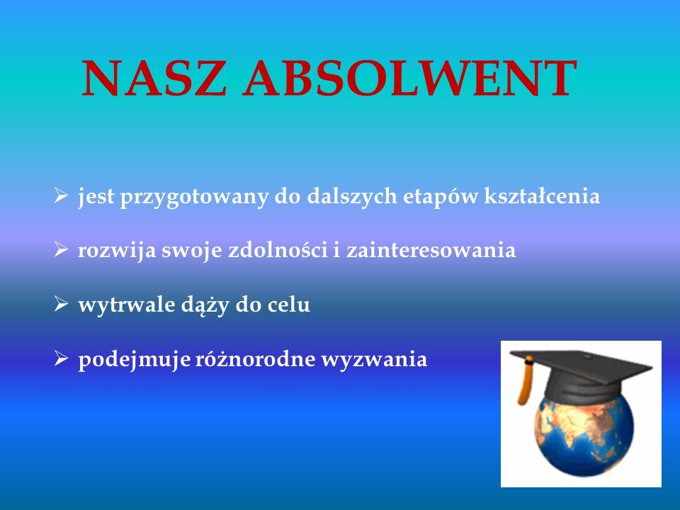 NASZ ABSOLWENT  jest przygotowany do dalszych etapów kształcenia  rozwija swoje zdolności i zainteresowania  wytrwale dąży do celu  podejmuje różn