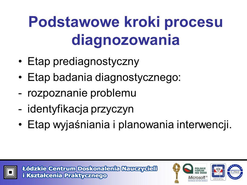 Podstawowe kroki procesu diagnozowania Etap prediagnostyczny Etap badania diagnostycznego: -rozpoznanie problemu -identyfikacja przyczyn Etap wyjaśnia