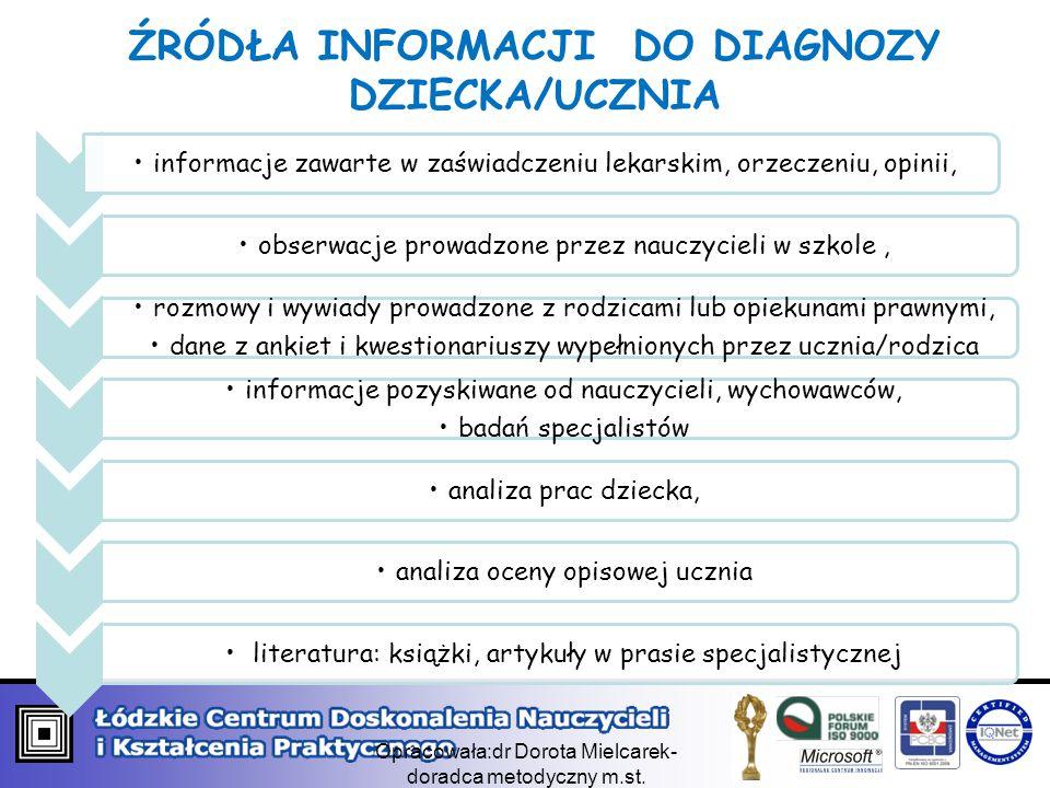 ŹRÓDŁA INFORMACJI DO DIAGNOZY DZIECKA/UCZNIA informacje zawarte w zaświadczeniu lekarskim, orzeczeniu, opinii,obserwacje prowadzone przez nauczycieli