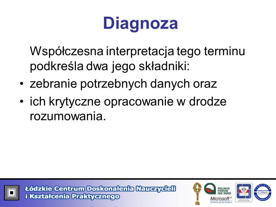 Diagnoza Współczesna interpretacja tego terminu podkreśla dwa jego składniki: zebranie potrzebnych danych oraz ich krytyczne opracowanie w drodze rozu