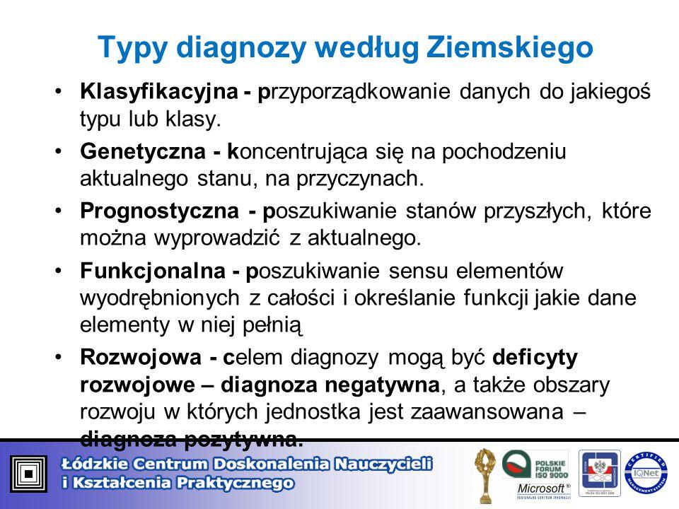 Typy diagnozy według Ziemskiego Klasyfikacyjna - przyporządkowanie danych do jakiegoś typu lub klasy. Genetyczna - koncentrująca się na pochodzeniu ak