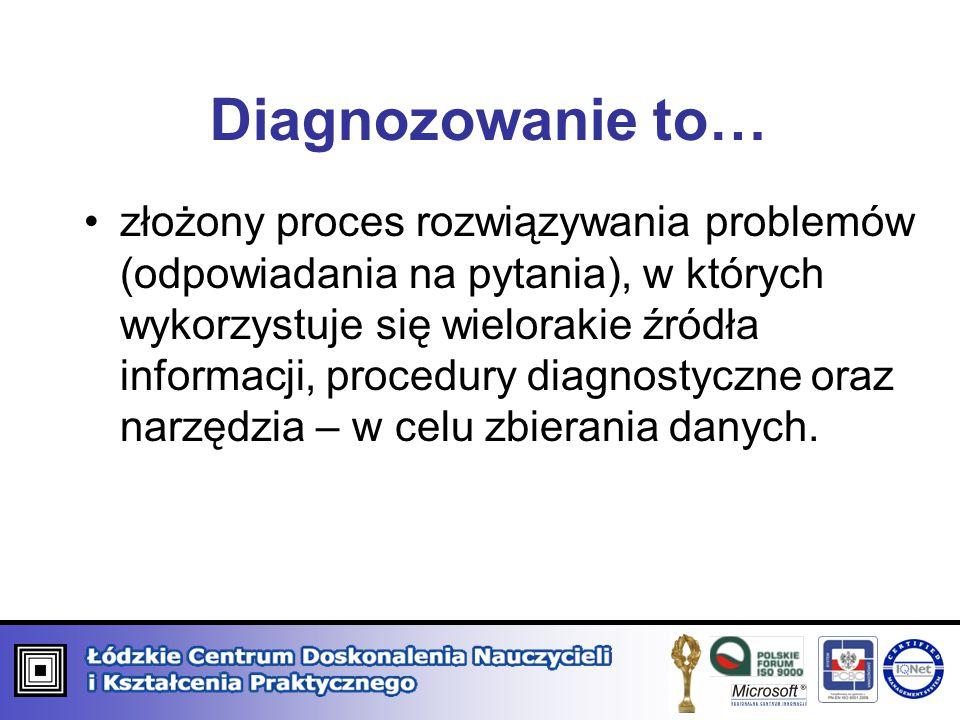 Diagnozowanie to… złożony proces rozwiązywania problemów (odpowiadania na pytania), w których wykorzystuje się wielorakie źródła informacji, procedury