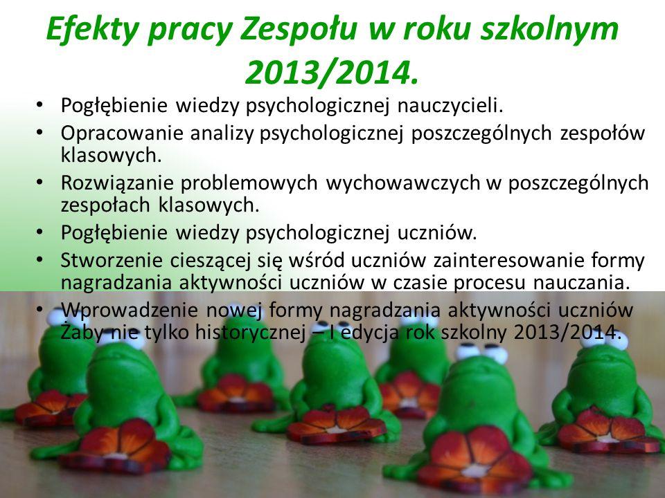 Efekty pracy Zespołu w roku szkolnym 2013/2014.Pogłębienie wiedzy psychologicznej nauczycieli.