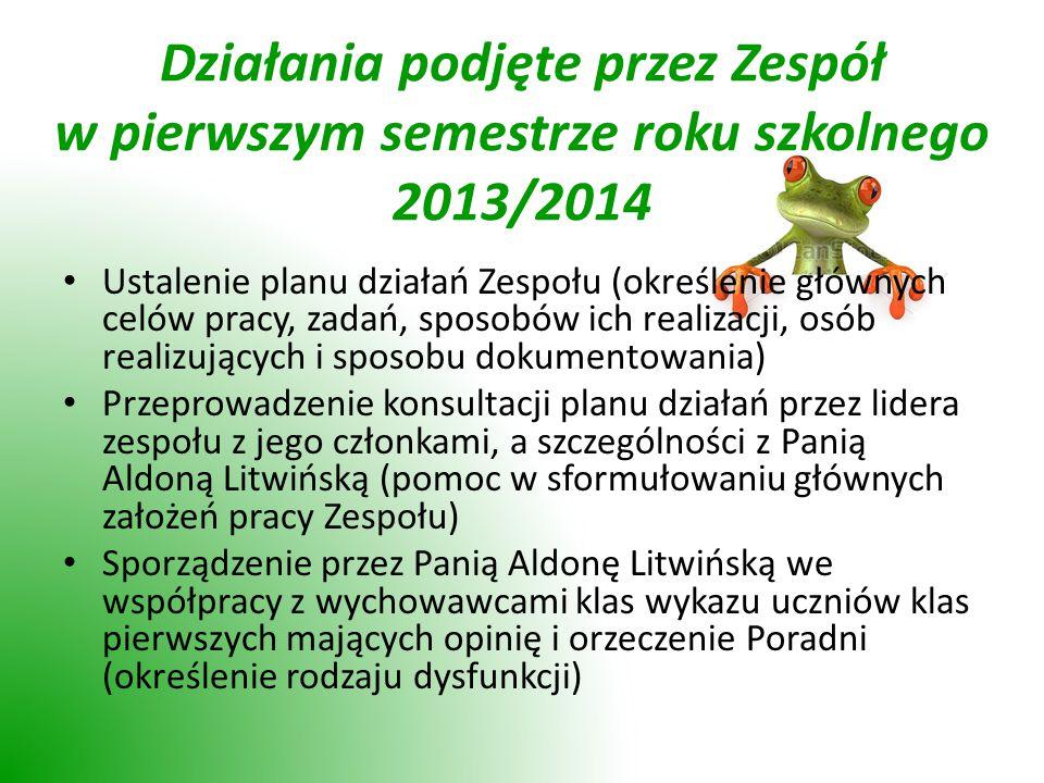 Działania podjęte przez Zespół w pierwszym semestrze roku szkolnego 2013/2014 Ustalenie planu działań Zespołu (określenie głównych celów pracy, zadań, sposobów ich realizacji, osób realizujących i sposobu dokumentowania) Przeprowadzenie konsultacji planu działań przez lidera zespołu z jego członkami, a szczególności z Panią Aldoną Litwińską (pomoc w sformułowaniu głównych założeń pracy Zespołu) Sporządzenie przez Panią Aldonę Litwińską we współpracy z wychowawcami klas wykazu uczniów klas pierwszych mających opinię i orzeczenie Poradni (określenie rodzaju dysfunkcji)