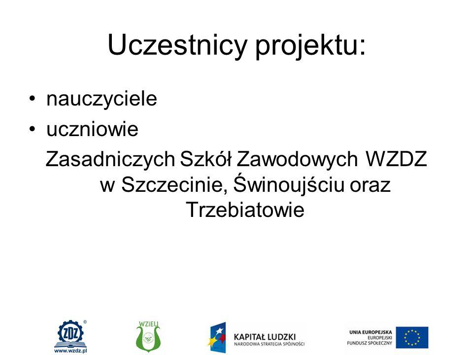 Uczestnicy projektu: nauczyciele uczniowie Zasadniczych Szkół Zawodowych WZDZ w Szczecinie, Świnoujściu oraz Trzebiatowie
