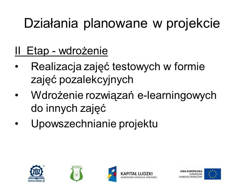 Działania planowane w projekcie II Etap - wdrożenie Realizacja zajęć testowych w formie zajęć pozalekcyjnych Wdrożenie rozwiązań e-learningowych do innych zajęć Upowszechnianie projektu