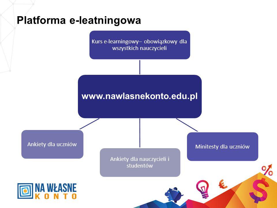 Platforma e-leatningowa www.nawlasnekonto.edu.pl Kurs e-learningowy– obowiązkowy dla wszystkich nauczycieli Minitesty dla uczniówAnkiety dla uczniów Ankiety dla nauczycieli i studentów