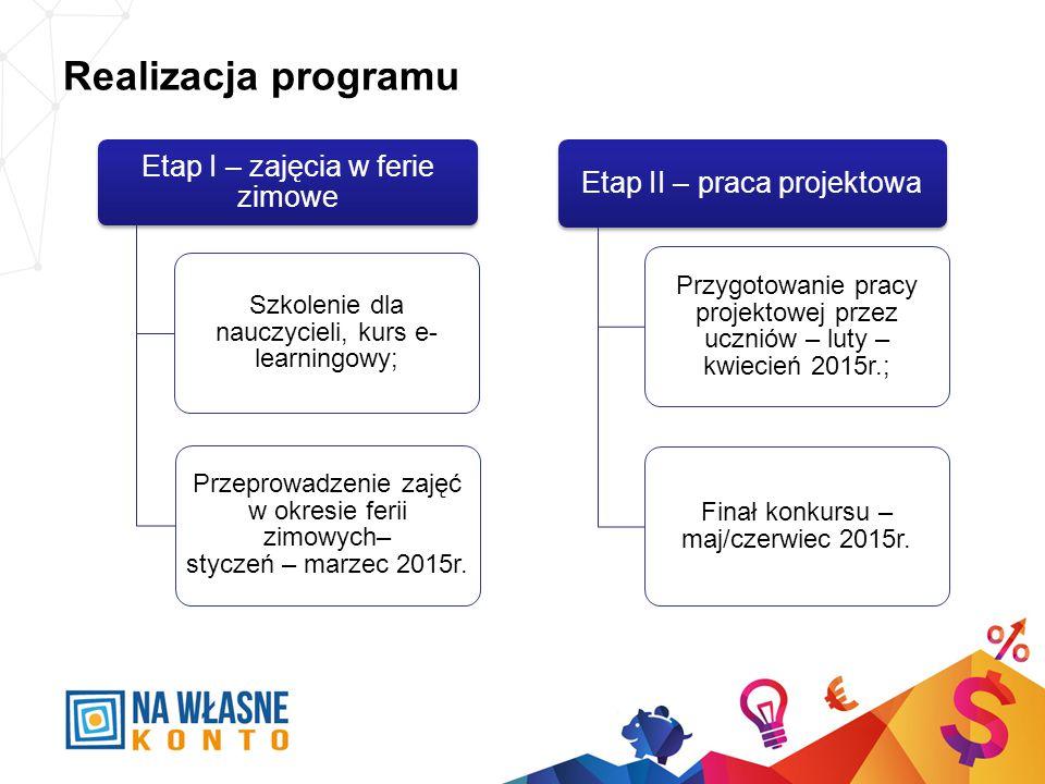 Realizacja programu Etap I – zajęcia w ferie zimowe Szkolenie dla nauczycieli, kurs e- learningowy; Przeprowadzenie zajęć w okresie ferii zimowych– styczeń – marzec 2015r.