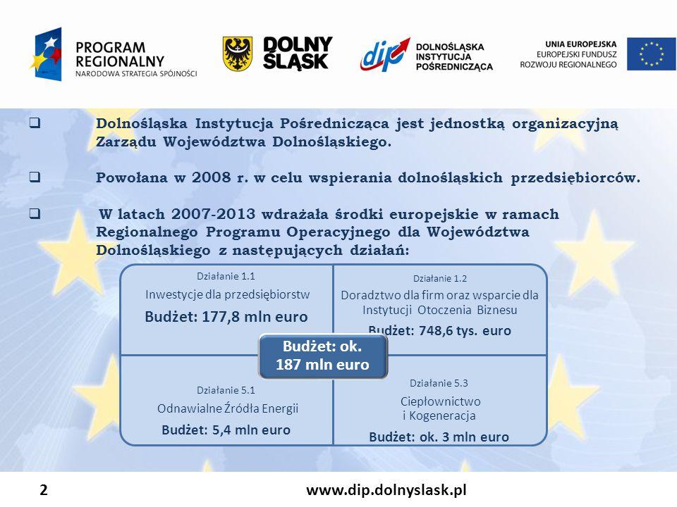 2 www.dip.dolnyslask.pl  Dolnośląska Instytucja Pośrednicząca jest jednostką organizacyjną Zarządu Województwa Dolnośląskiego.