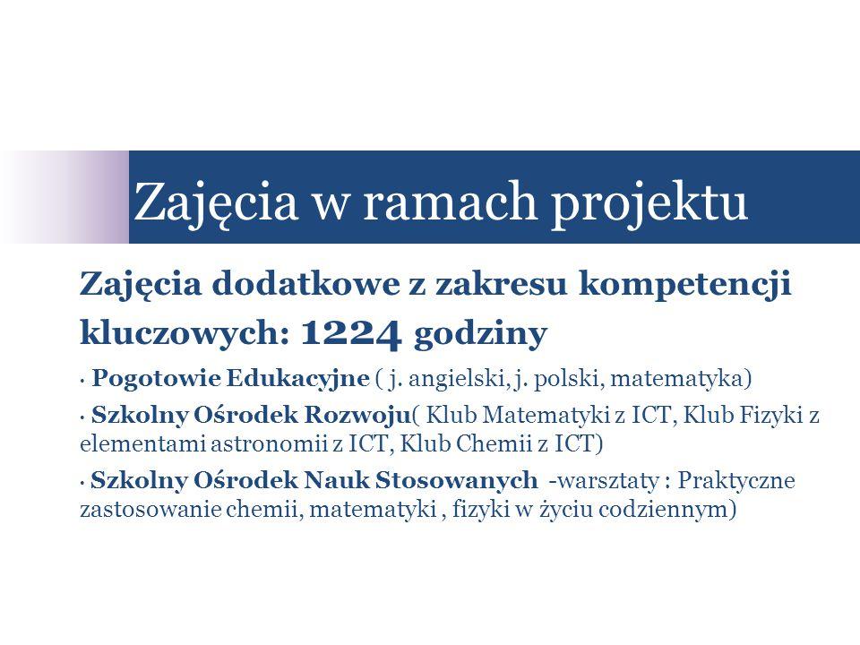 Zajęcia w ramach projektu Zajęcia dodatkowe z zakresu kompetencji kluczowych: 1224 godziny Pogotowie Edukacyjne ( j. angielski, j. polski, matematyka)