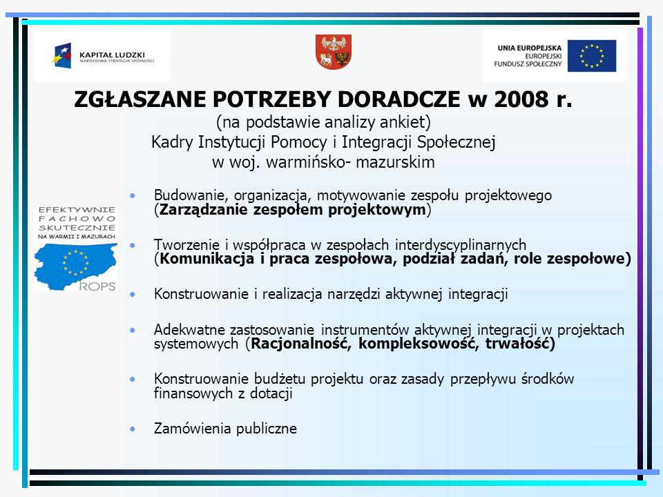 ZGŁASZANE POTRZEBY DORADCZE w 2008 r. (na podstawie analizy ankiet) Kadry Instytucji Pomocy i Integracji Społecznej w woj. warmińsko- mazurskim Budowa