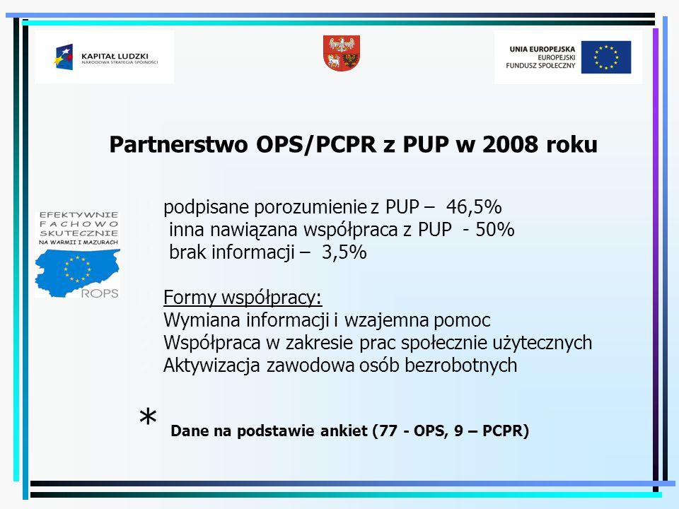 Partnerstwo OPS/PCPR z PUP w 2008 roku  podpisane porozumienie z PUP – 46,5%  inna nawiązana współpraca z PUP - 50%  brak informacji – 3,5%  Formy
