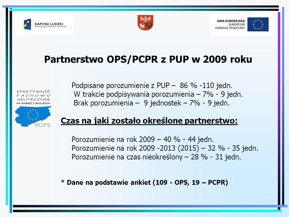 Partnerstwo OPS/PCPR z PUP w 2009 roku  Podpisane porozumienie z PUP – 86 % -110 jedn.  W trakcie podpisywania porozumienia – 7% - 9 jedn.  Brak po