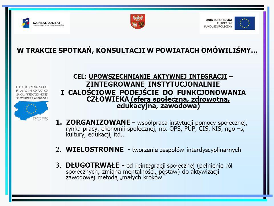 Dziękuję bardzo .Grażyna Dziadowicz-Kulka Doradca ds.