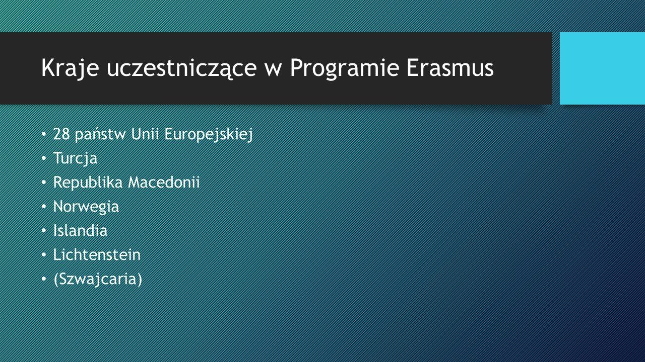 Kraje uczestniczące w Programie Erasmus 28 państw Unii Europejskiej Turcja Republika Macedonii Norwegia Islandia Lichtenstein (Szwajcaria)