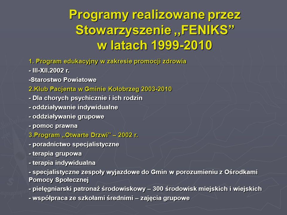 Programy realizowane przez Stowarzyszenie,,FENIKS'' w latach 1999-2010 1. Program edukacyjny w zakresie promocji zdrowia - III-XII.2002 r. -Starostwo