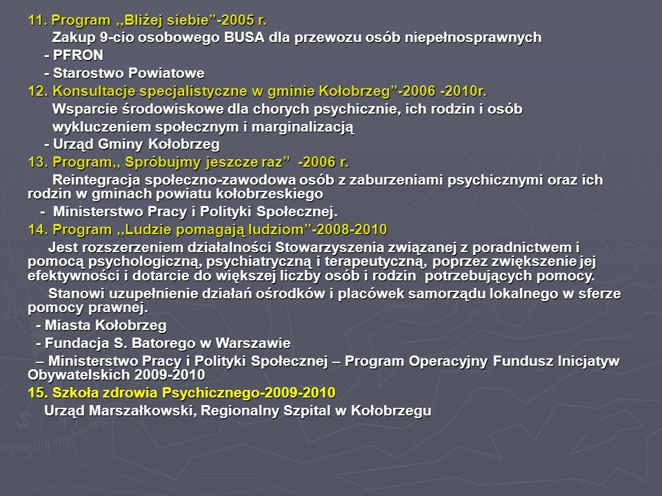 11. Program,,Bliżej siebie -2005 r.