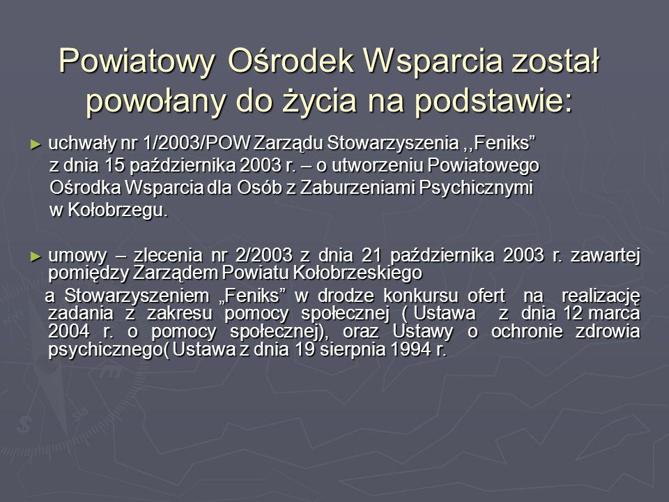"""Powiatowy Ośrodek Wsparcia został powołany do życia na podstawie: ► uchwały nr 1/2003/POW Zarządu Stowarzyszenia,,Feniks"""" z dnia 15 października 2003"""