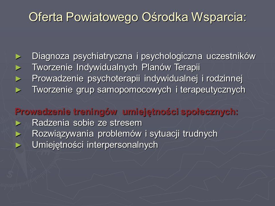 Oferta Powiatowego Ośrodka Wsparcia: ► Diagnoza psychiatryczna i psychologiczna uczestników ► Tworzenie Indywidualnych Planów Terapii ► Prowadzenie ps