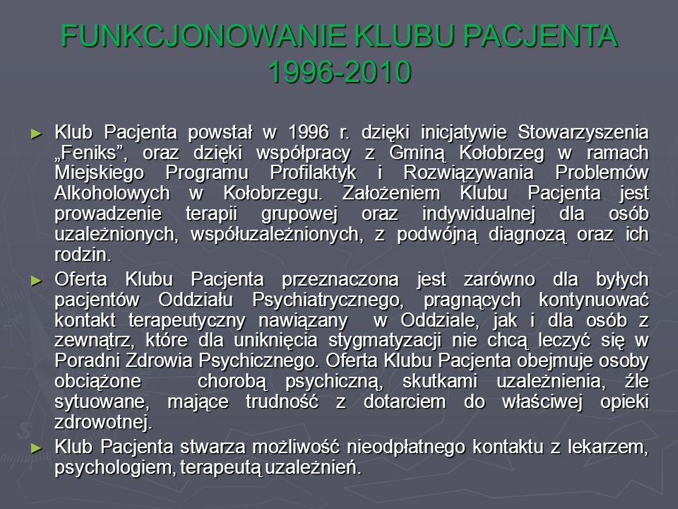 """FUNKCJONOWANIE KLUBU PACJENTA 1996-2010 FUNKCJONOWANIE KLUBU PACJENTA 1996-2010 ► Klub Pacjenta powstał w 1996 r. dzięki inicjatywie Stowarzyszenia """"F"""