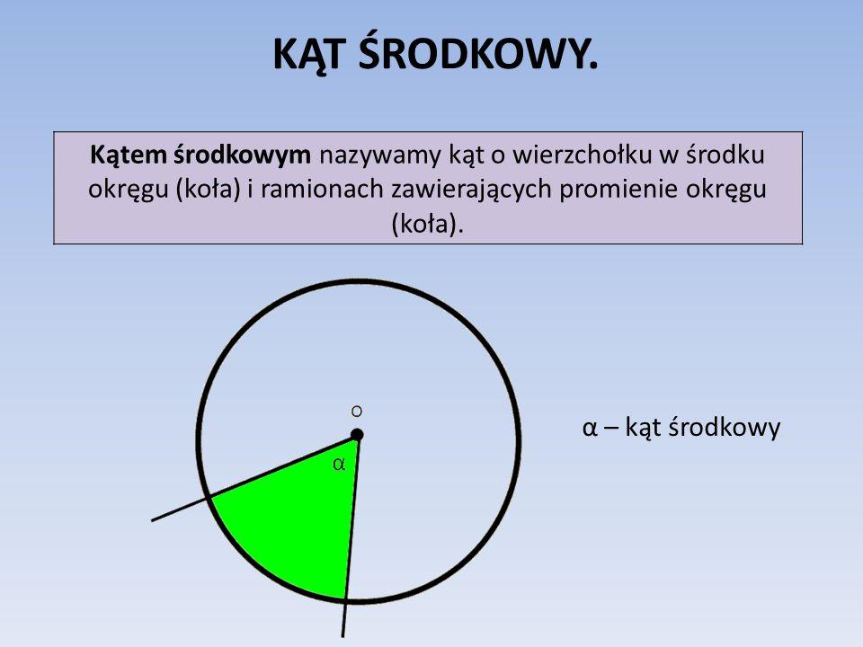 KĄT ŚRODKOWY. Kątem środkowym nazywamy kąt o wierzchołku w środku okręgu (koła) i ramionach zawierających promienie okręgu (koła). α – kąt środkowy