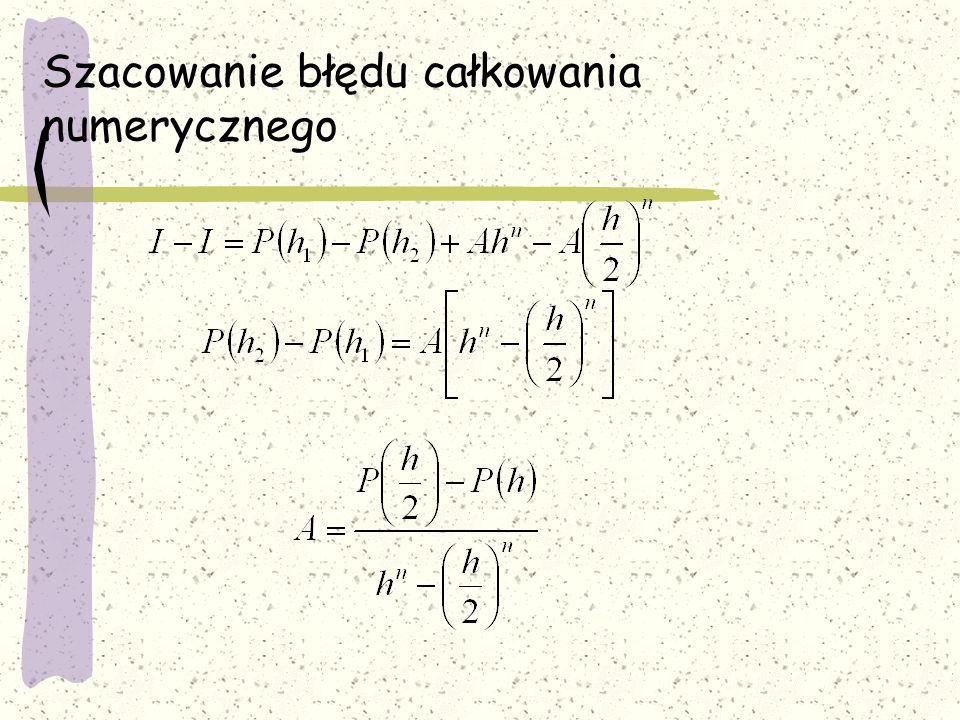 Szacowanie błędu całkowania numerycznego