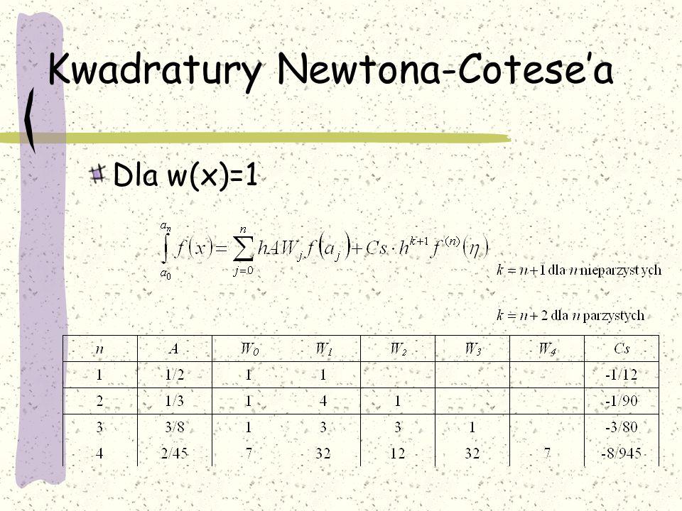 Kwadratury Newtona-Cotese'a Dla w(x)=1