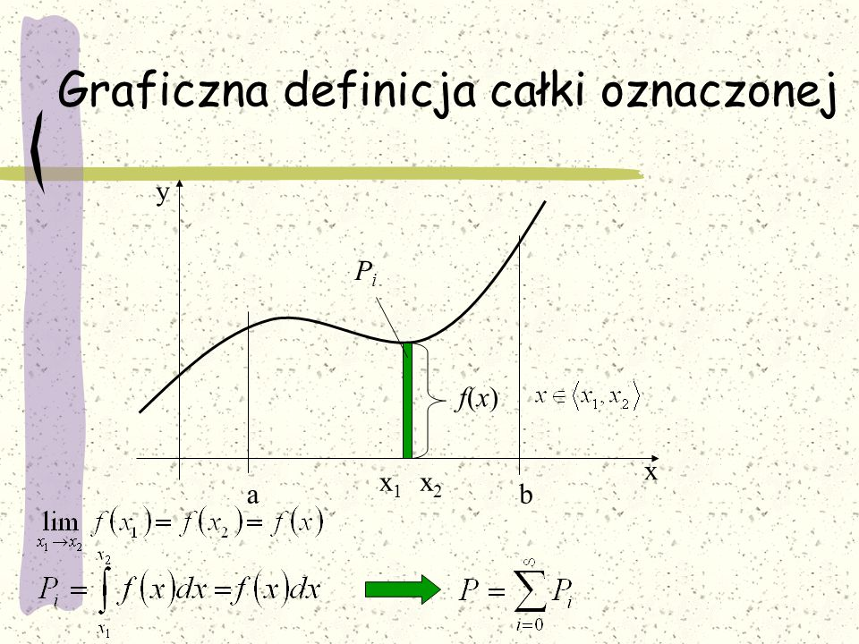 Metoda prostokątów a b x2x2 x y PiPi x1x1 x0x0 xixi x i+1 xNxN