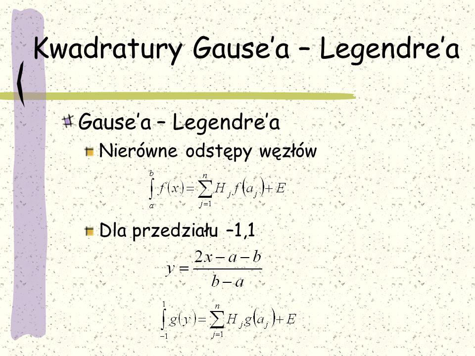 Kwadratury Gause'a – Legendre'a Gause'a – Legendre'a Nierówne odstępy węzłów Dla przedziału –1,1