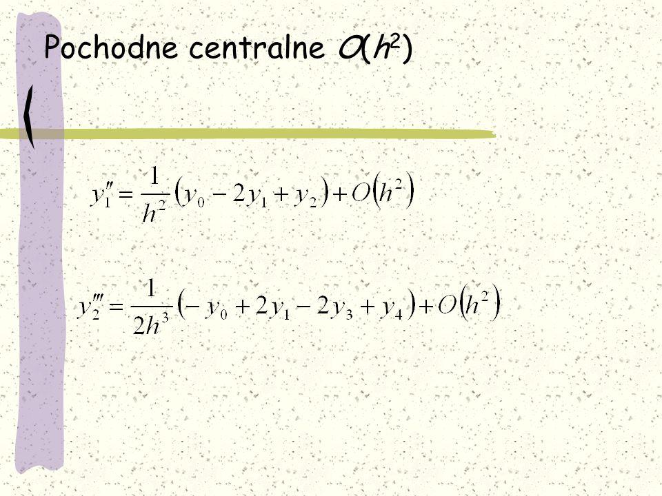 Pochodne centralne O(h 2 )