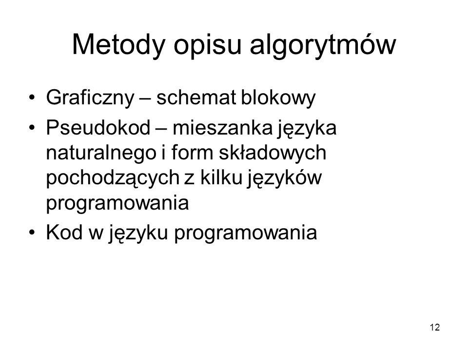 12 Metody opisu algorytmów Graficzny – schemat blokowy Pseudokod – mieszanka języka naturalnego i form składowych pochodzących z kilku języków program