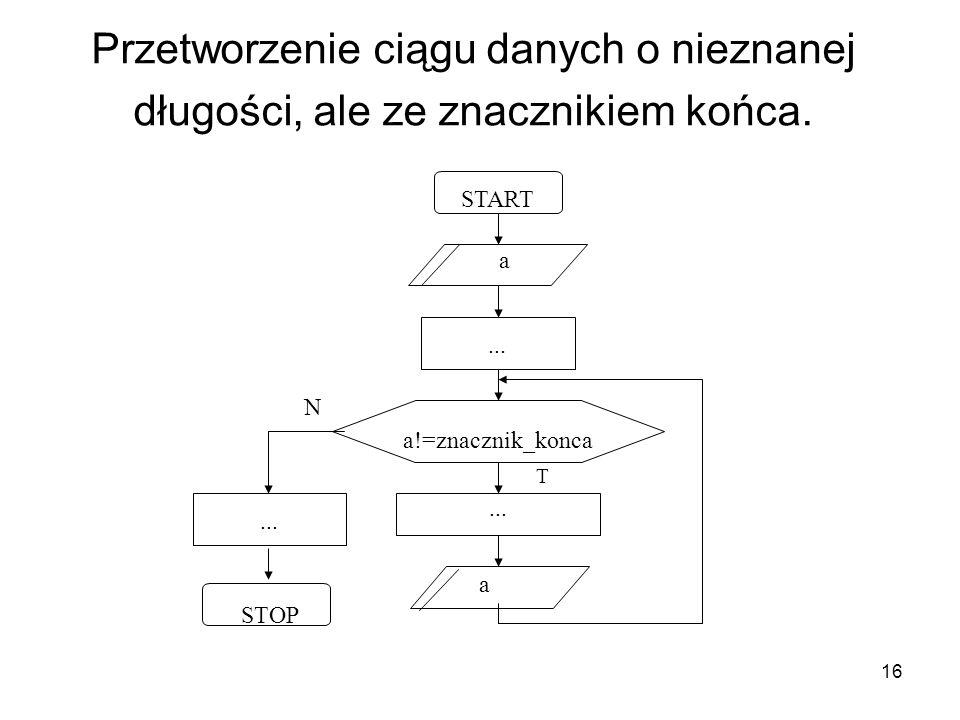 16 Przetworzenie ciągu danych o nieznanej długości, ale ze znacznikiem końca.... N a!=znacznik_konca a START... STOP T... a