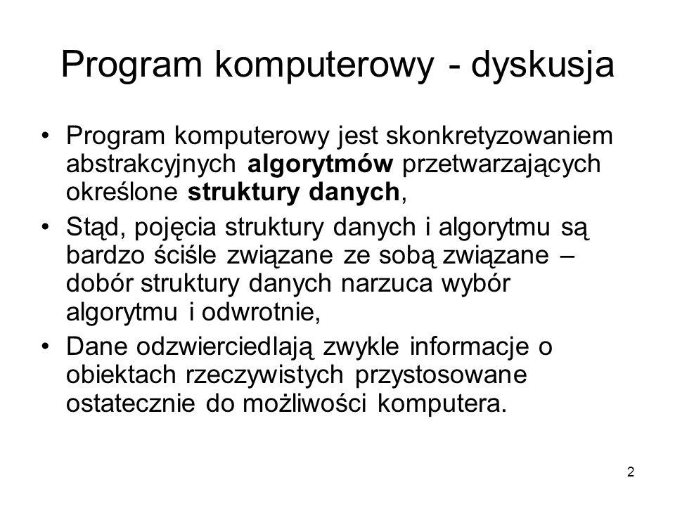 2 Program komputerowy - dyskusja Program komputerowy jest skonkretyzowaniem abstrakcyjnych algorytmów przetwarzających określone struktury danych, Stą