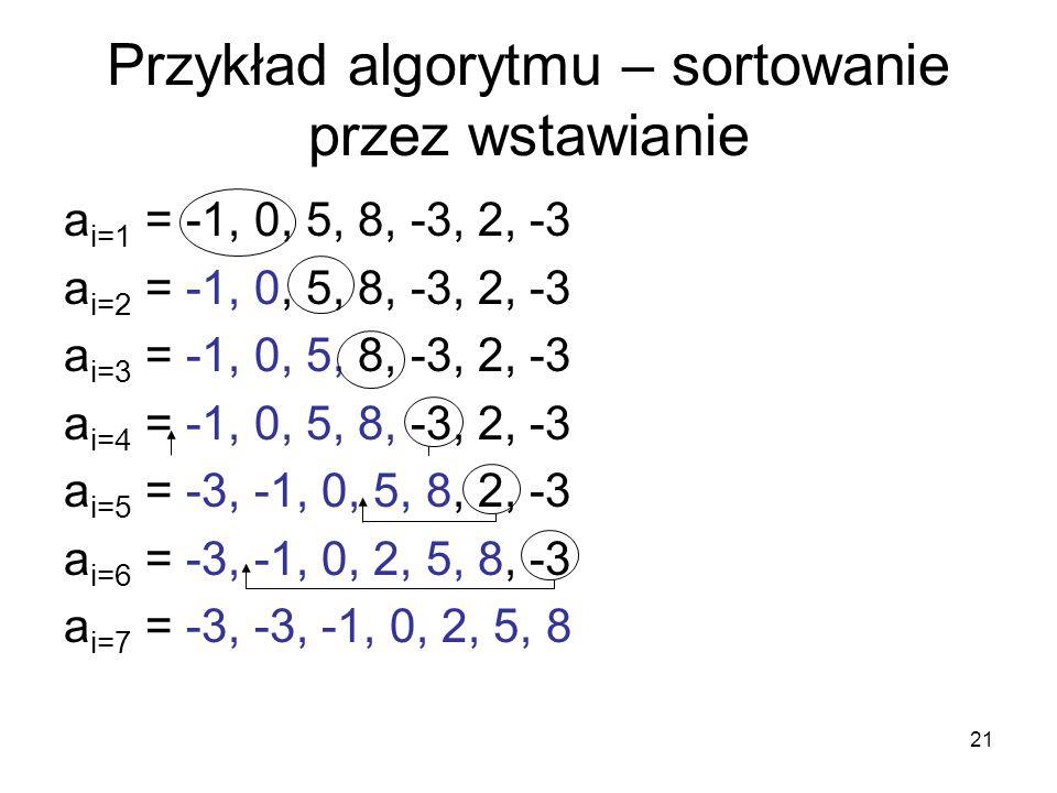 21 Przykład algorytmu – sortowanie przez wstawianie a i=1 = -1, 0, 5, 8, -3, 2, -3 a i=2 = -1, 0, 5, 8, -3, 2, -3 a i=3 = -1, 0, 5, 8, -3, 2, -3 a i=4