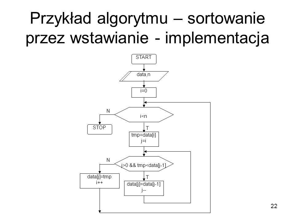 22 Przykład algorytmu – sortowanie przez wstawianie - implementacja T N j>0 && tmp<data[j-1] START STOP data,n i=0 T N i<n tmp=data[i] j=i data[j]=dat