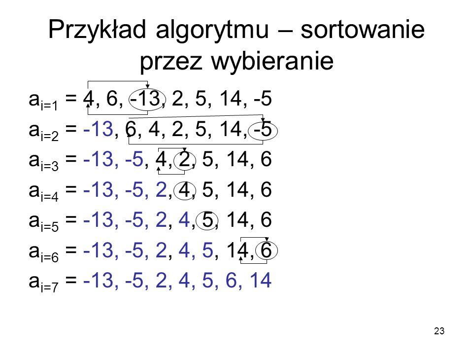 23 Przykład algorytmu – sortowanie przez wybieranie a i=1 = 4, 6, -13, 2, 5, 14, -5 a i=2 = -13, 6, 4, 2, 5, 14, -5 a i=3 = -13, -5, 4, 2, 5, 14, 6 a