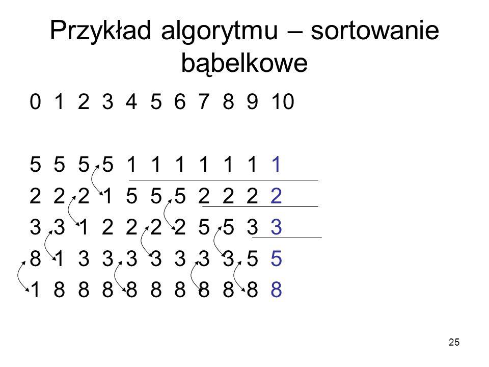 25 Przykład algorytmu – sortowanie bąbelkowe 0 1 2 3 4 5 6 7 8 9 10 5 5 5 5 1 1 1 1 1 1 1 2 2 2 1 5 5 5 2 2 2 2 3 3 1 2 2 2 2 5 5 3 3 8 1 3 3 3 3 3 3