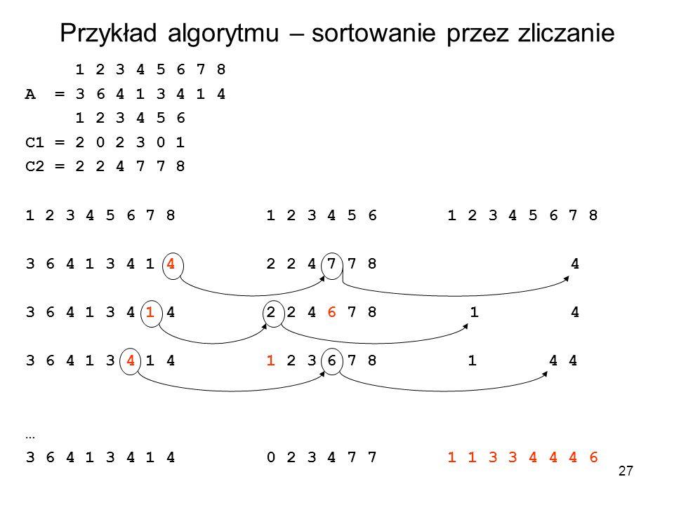 27 Przykład algorytmu – sortowanie przez zliczanie 1 2 3 4 5 6 7 8 A = 3 6 4 1 3 4 1 4 1 2 3 4 5 6 C1 = 2 0 2 3 0 1 C2 = 2 2 4 7 7 8 1 2 3 4 5 6 7 8 1