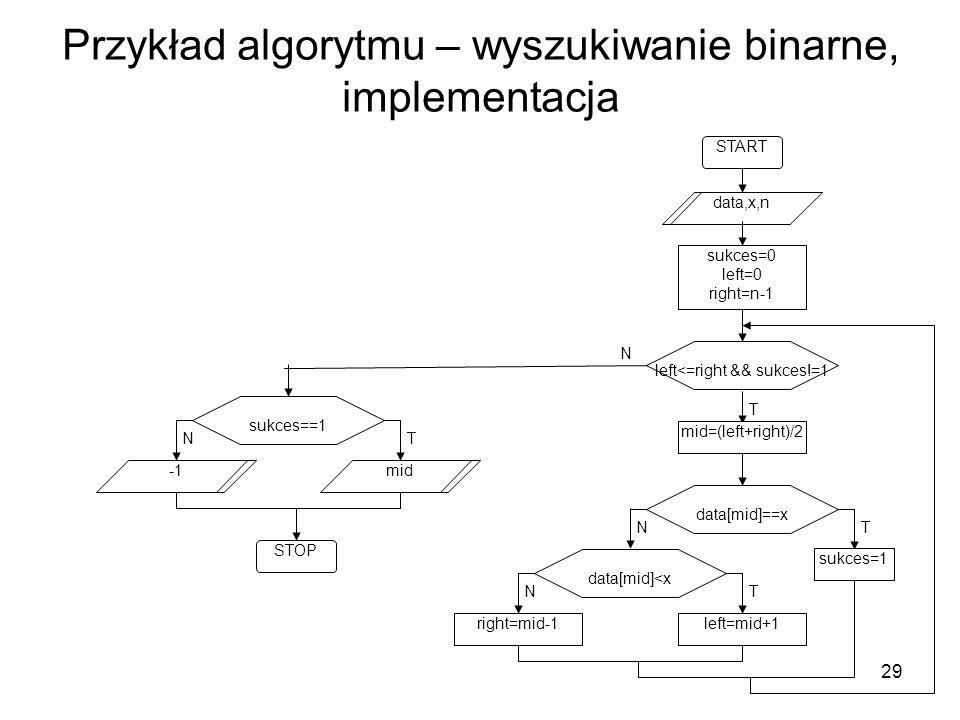 29 Przykład algorytmu – wyszukiwanie binarne, implementacja START STOP data,x,n data[mid]==x TN sukces=1 T N left<=right && sukces!=1 right=mid-1 sukc