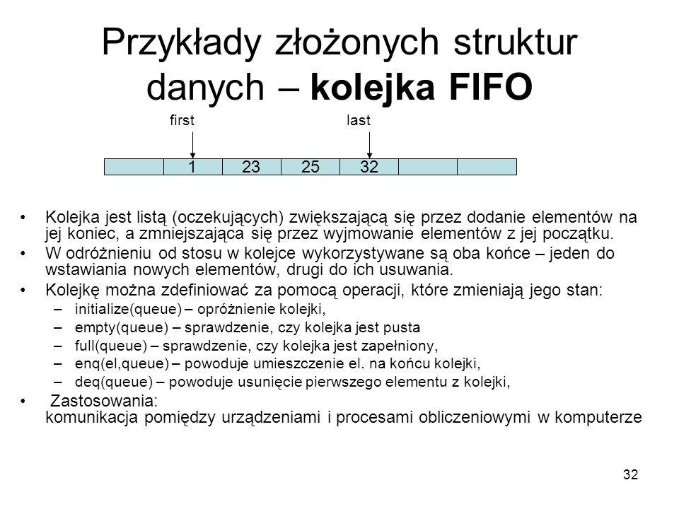 Przykłady złożonych struktur danych – kolejka FIFO Kolejka jest listą (oczekujących) zwiększającą się przez dodanie elementów na jej koniec, a zmniejs